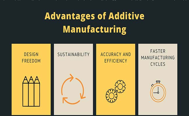 To-Enable-Additive-Manufacturing-across-Industries